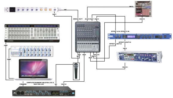 karaoke machine wiring diagram 2 1 technical setup     welcome to tone aase  2 1 technical setup     welcome to tone aase